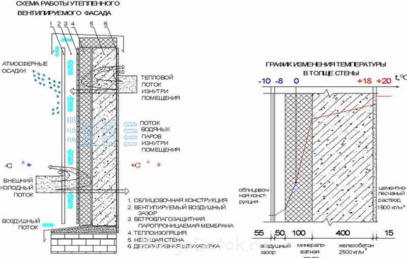 толщина стены из монолитного железобетона
