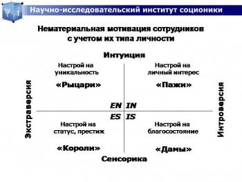 Соционика: теоретические материалы. - image (3).jpg