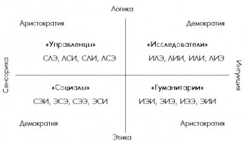 Соционика: теоретические материалы. - image (4).JPG