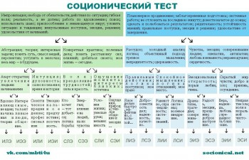 Соционика: теоретические материалы. - image (5).jpg