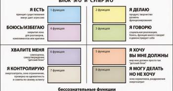 Соционика: теоретические материалы. - image (8).jpg